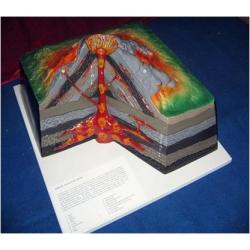 Вулкан в разрезе своими руками