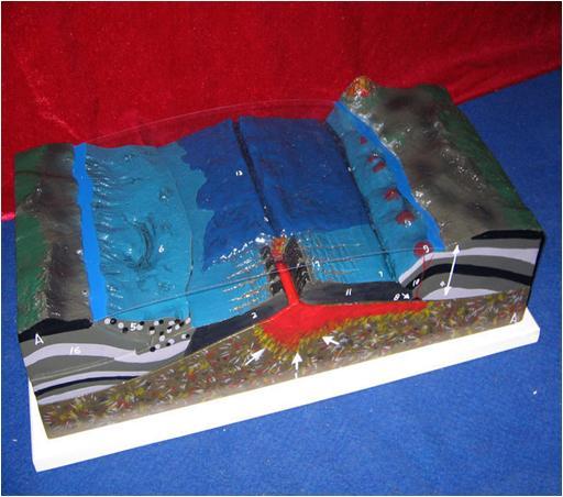 Модель строения морского дна
