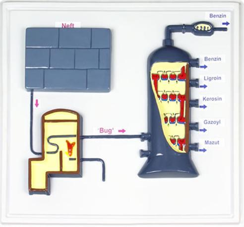 Барельефная модель нефтеперегонной установки