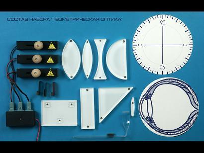 Комплект по геометрической оптике на магнитных держателях